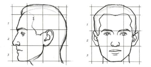 Drawing Faces is Mathy • Craftwhack