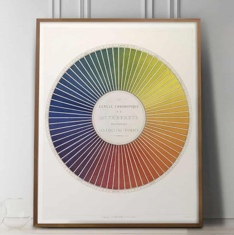 18th Century French Chromatic Color Wheel art