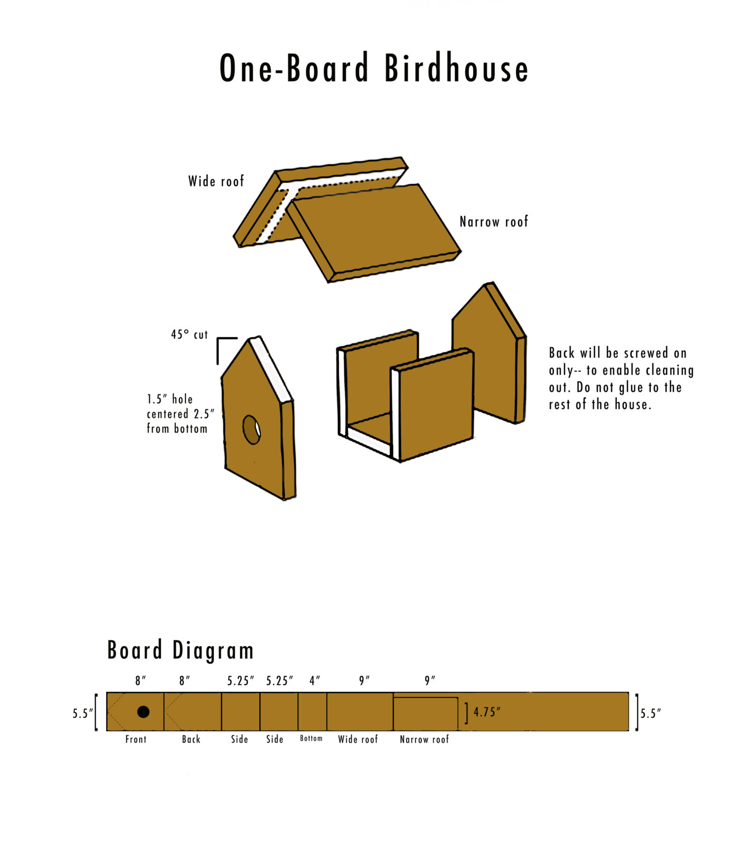 diy birdhouse diagram for cutting and assembling board